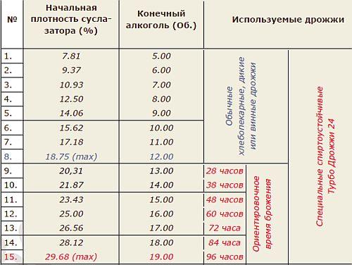 Виномер Сахаромер Инструкция - фото 4