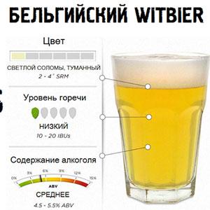 Рецепты зернового пива из солода и хмеля